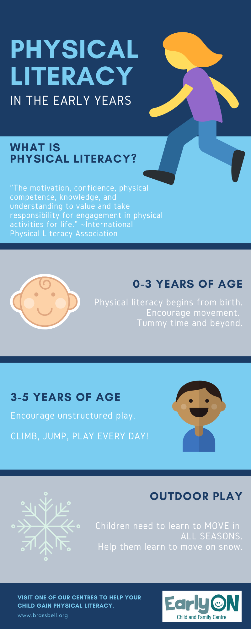 physical-literacy--5-